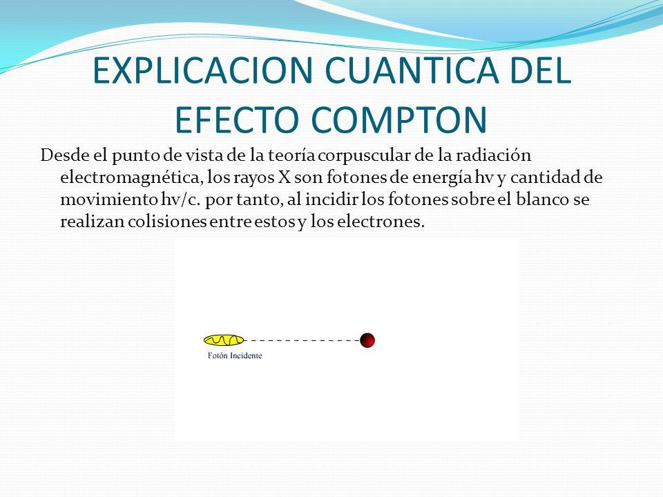 EXPLICACION CUANTICA DEL EFECTO COMPTON