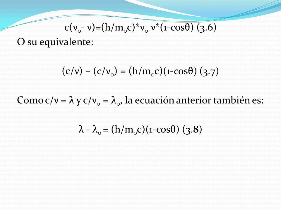c(ν0- ν)=(h/m0c). ν0 ν. (1-cosθ) (3