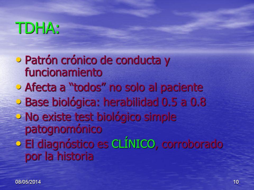 TDHA: Patrón crónico de conducta y funcionamiento