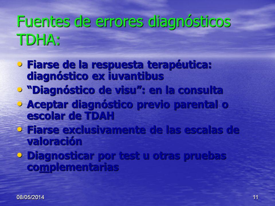 Fuentes de errores diagnósticos TDHA: