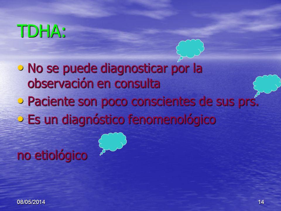 TDHA: No se puede diagnosticar por la observación en consulta