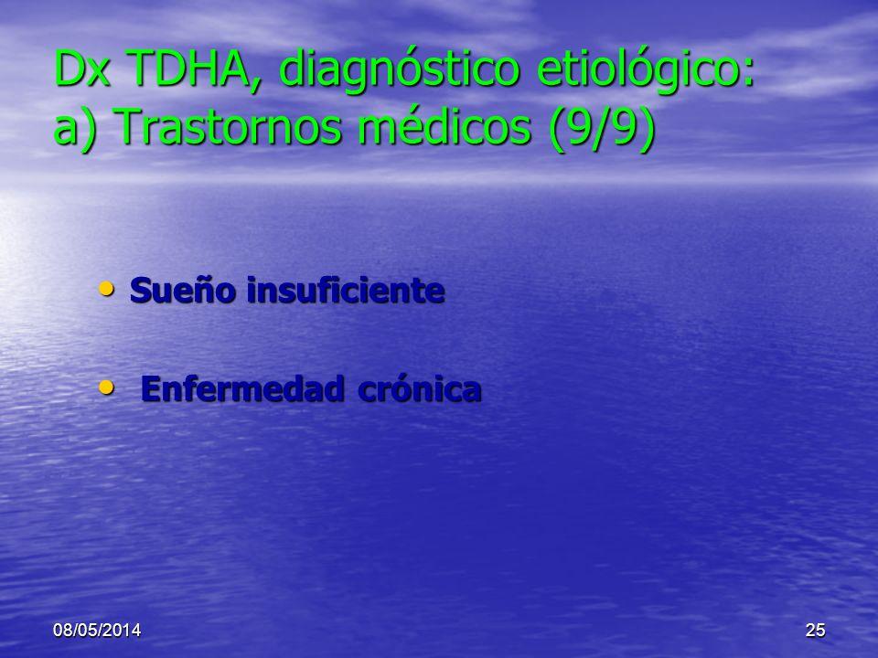 Dx TDHA, diagnóstico etiológico: a) Trastornos médicos (9/9)