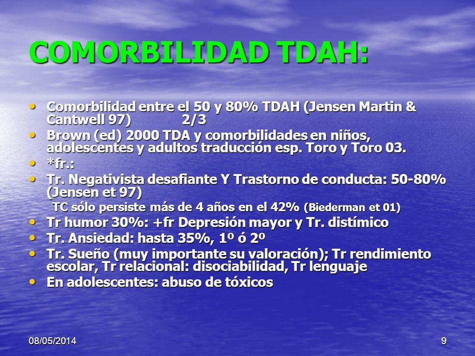 COMORBILIDAD TDAH: Comorbilidad entre el 50 y 80% TDAH (Jensen Martin & Cantwell 97) 2/3.