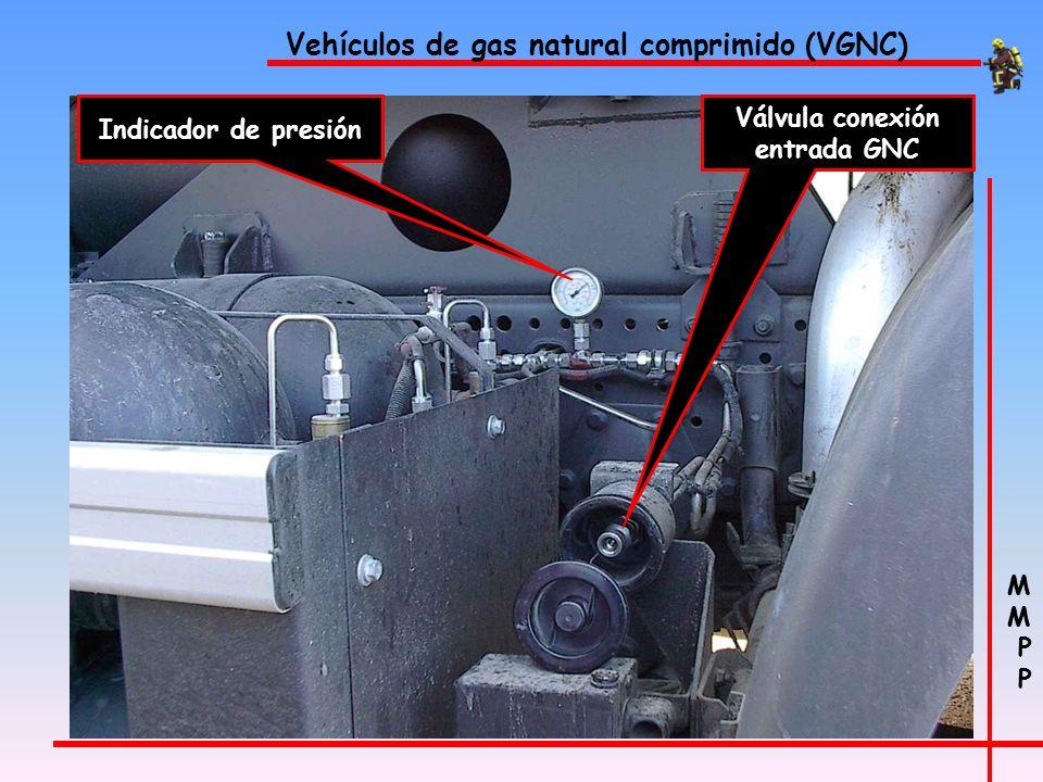 Válvula conexión entrada GNC