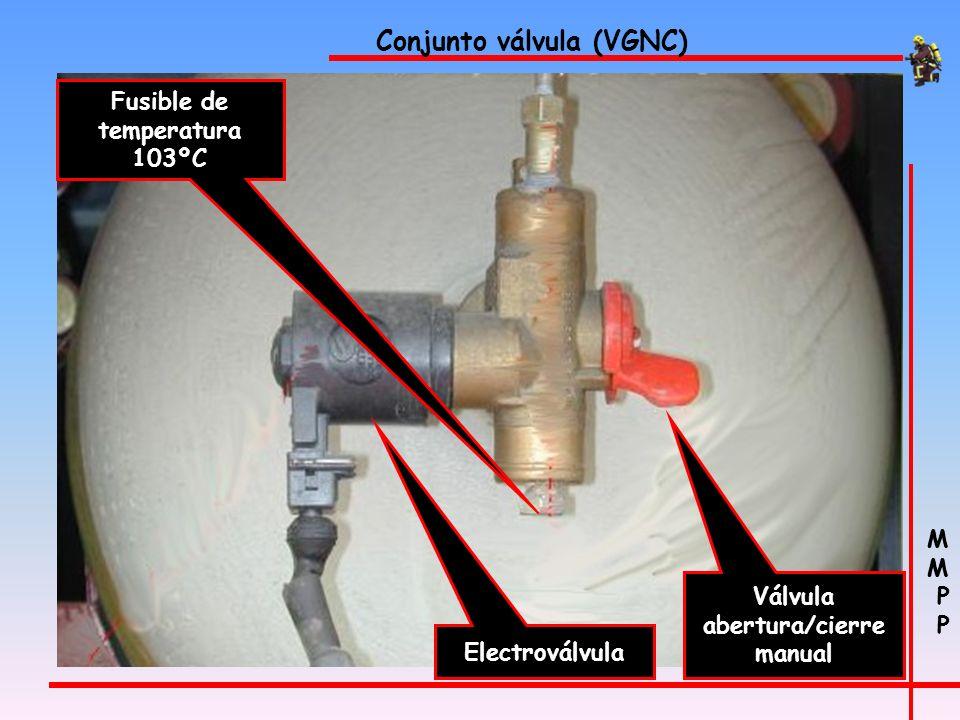 Fusible de temperatura 103ºC Válvula abertura/cierre manual