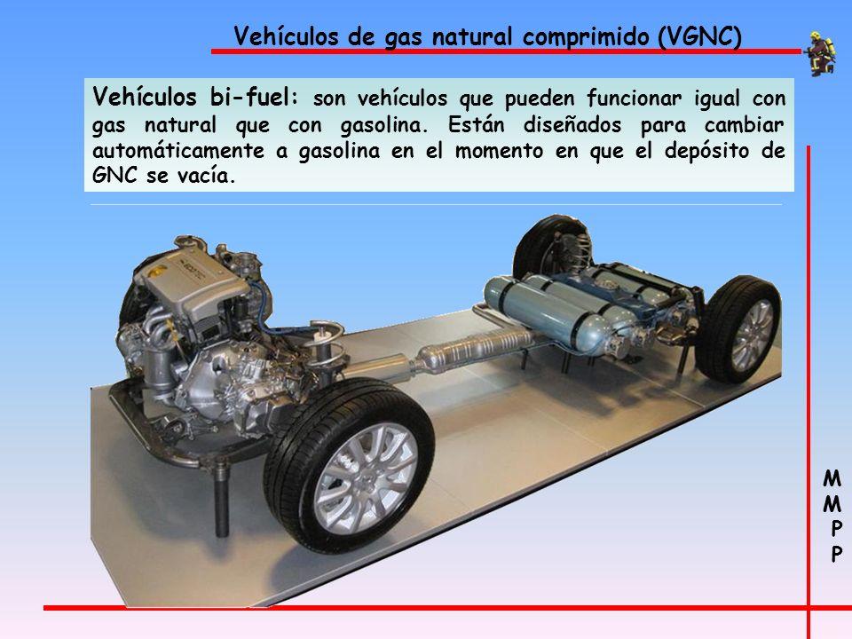 Vehículos de gas natural comprimido (VGNC)