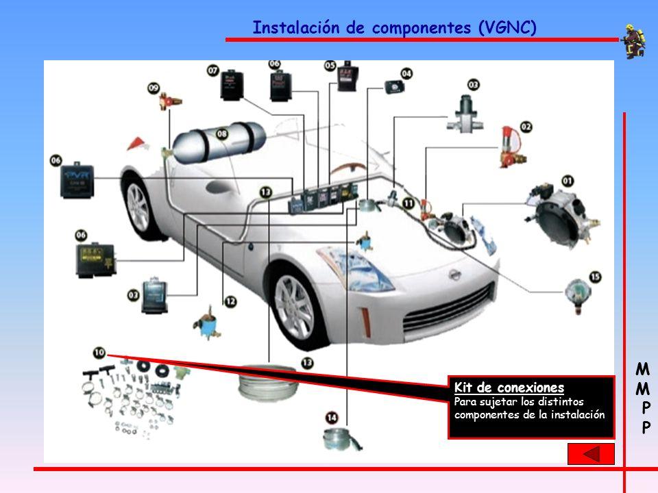 Instalación de componentes (VGNC)