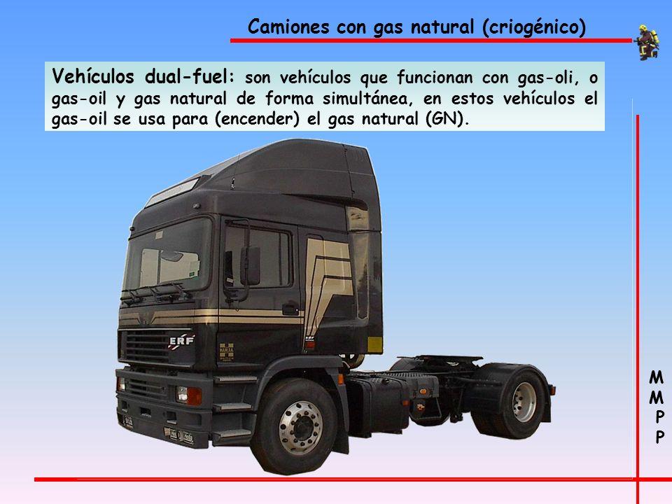 Camiones con gas natural (criogénico)