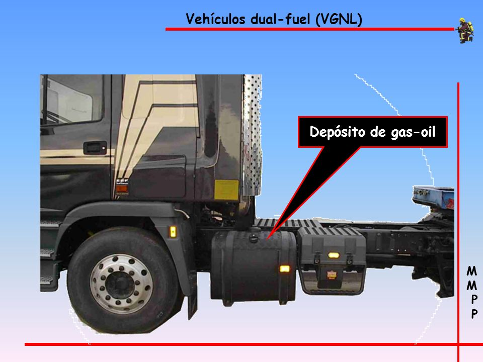 Vehículos dual-fuel (VGNL)