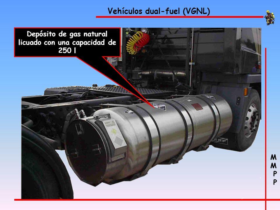Veh culos con gas natural ppt descargar for Estanques de gas licuado
