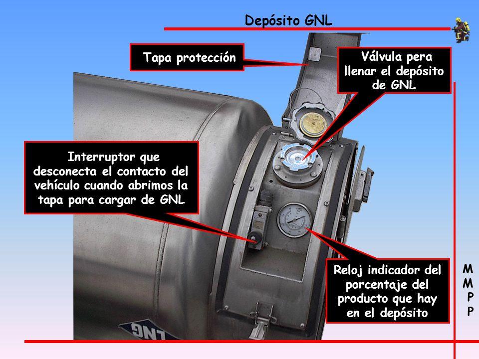 Depósito GNL Tapa protección Válvula pera llenar el depósito de GNL