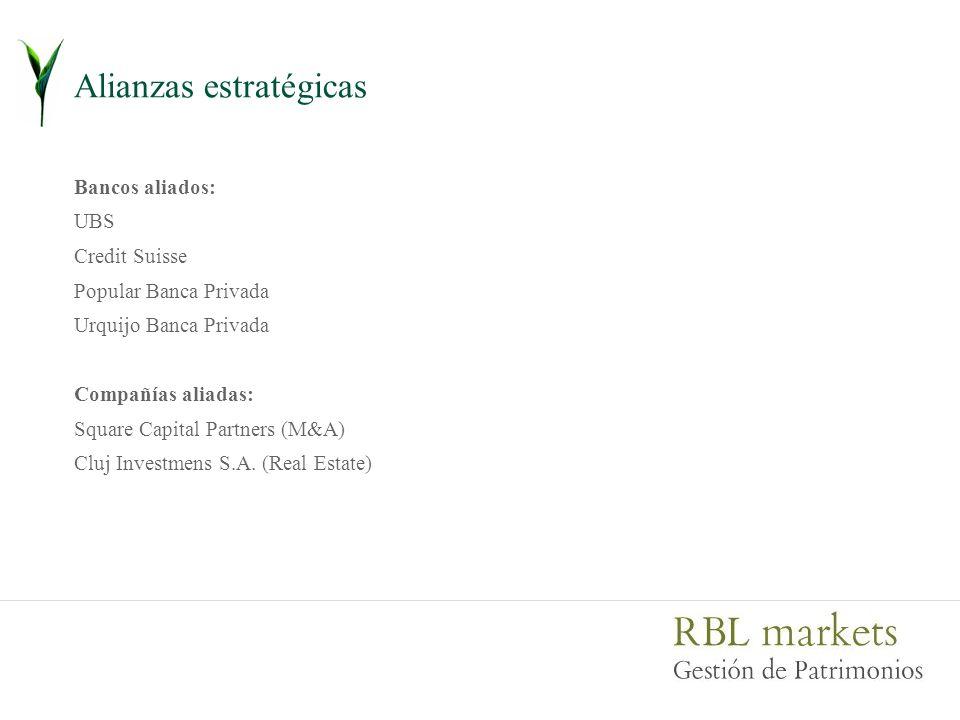 Campos de actuación Asesoramiento Financiero Asesoramiento Fiscal