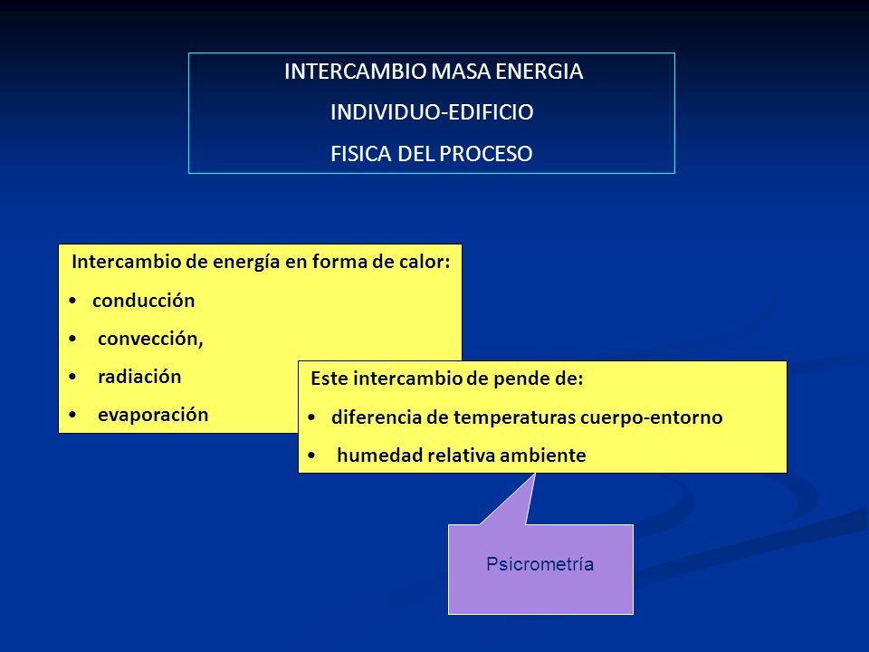 INTERCAMBIO MASA ENERGIA