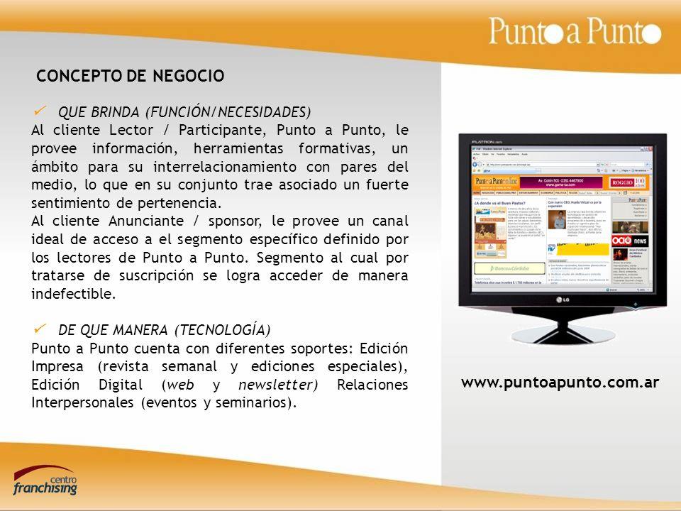 CONCEPTO DE NEGOCIO www.puntoapunto.com.ar