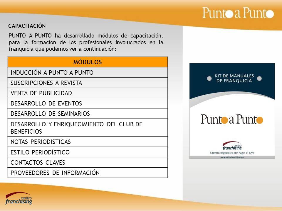 INDUCCIÓN A PUNTO A PUNTO SUSCRIPCIONES A REVISTA VENTA DE PUBLICIDAD