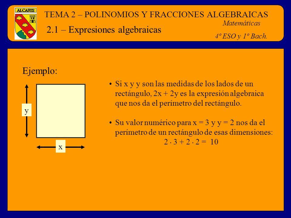2.1 – Expresiones algebraicas