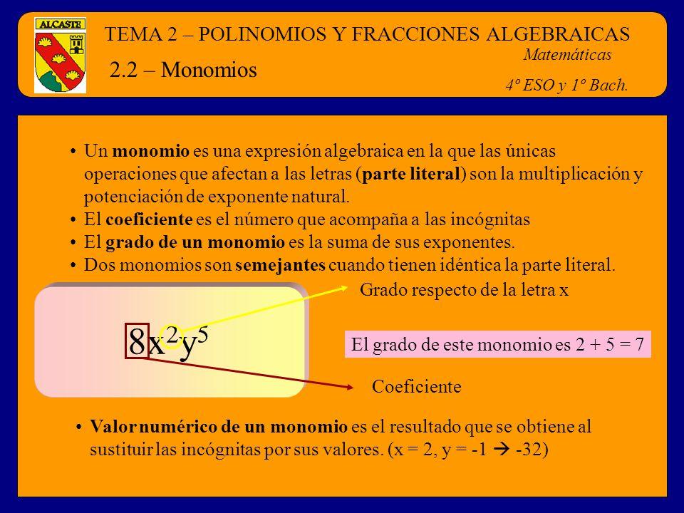 8x2y5 2.2 – Monomios TEMA 2 – POLINOMIOS Y FRACCIONES ALGEBRAICAS