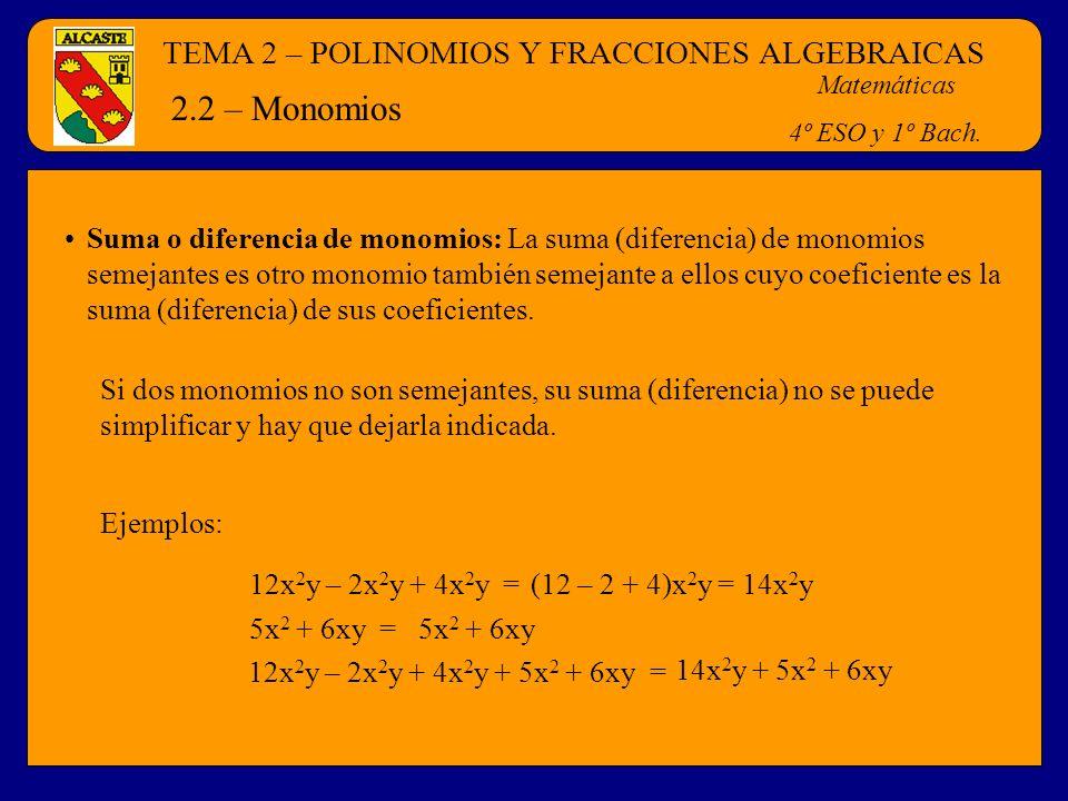 2.2 – Monomios TEMA 2 – POLINOMIOS Y FRACCIONES ALGEBRAICAS
