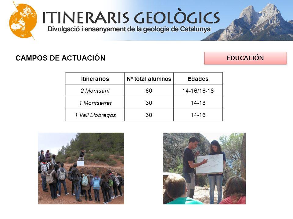 CAMPOS DE ACTUACIÓN EDUCACIÓN Itinerarios Nº total alumnos Edades