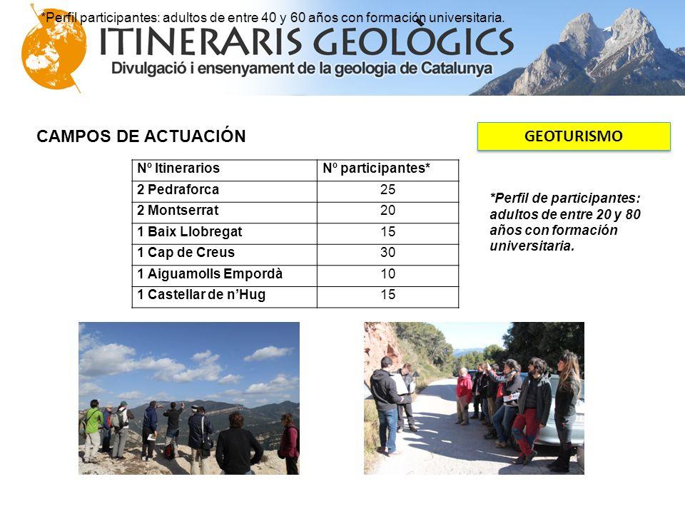 CAMPOS DE ACTUACIÓN GEOTURISMO