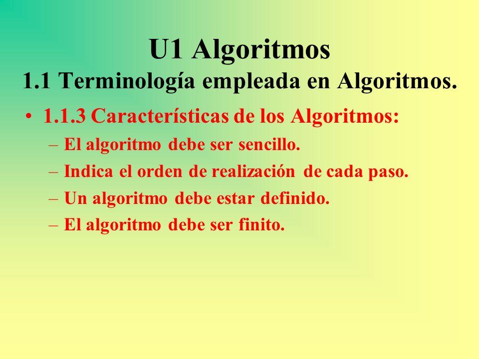 U1 Algoritmos 1.1 Terminología empleada en Algoritmos.