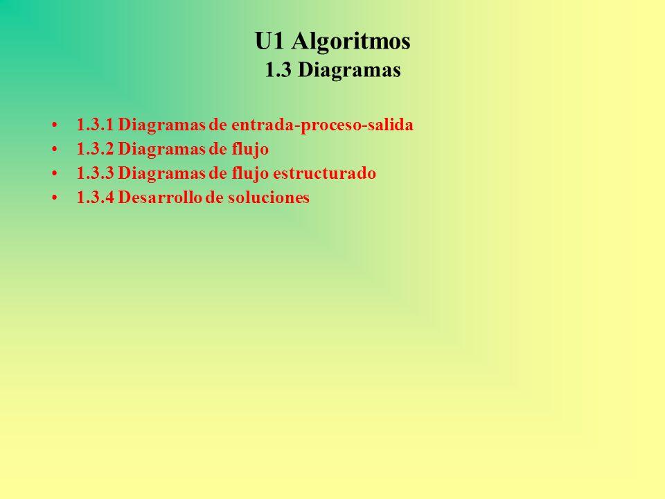 U1 Algoritmos 1.3 Diagramas