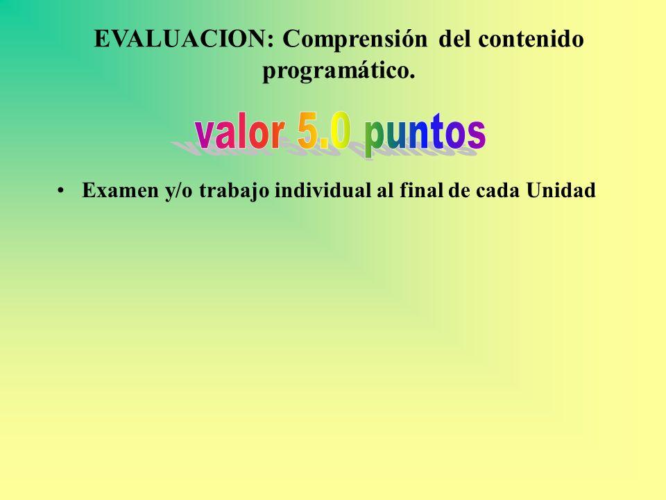 EVALUACION: Comprensión del contenido programático.