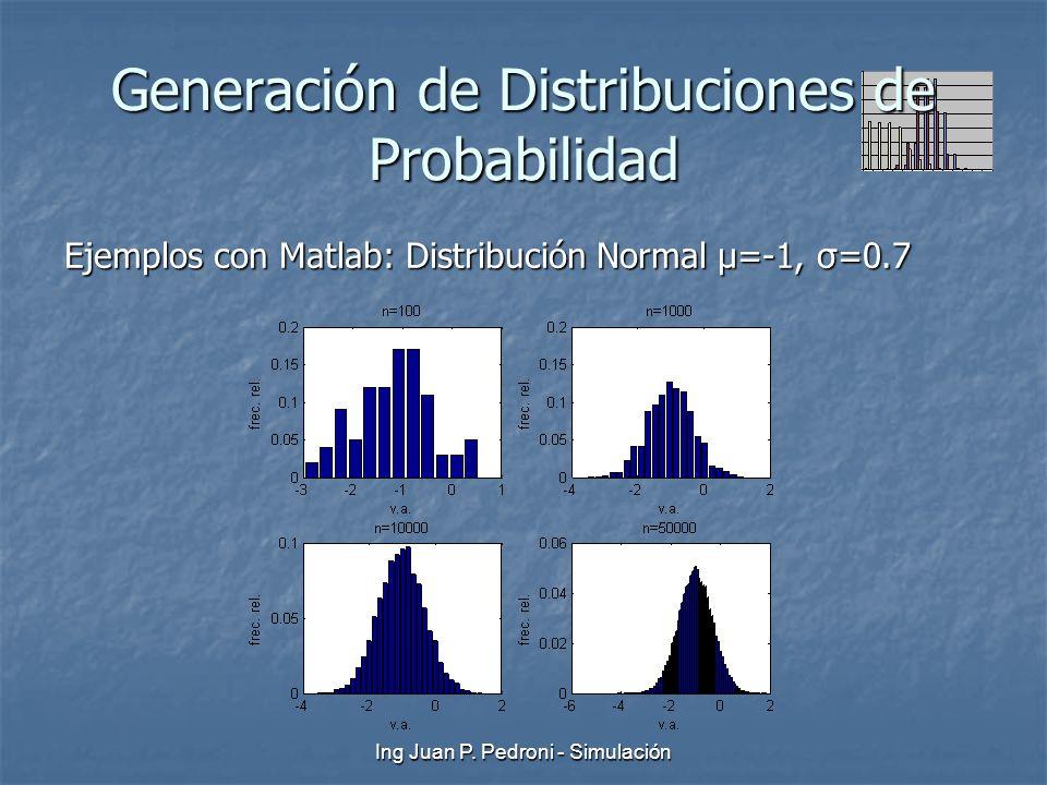 Generación de Distribuciones de Probabilidad