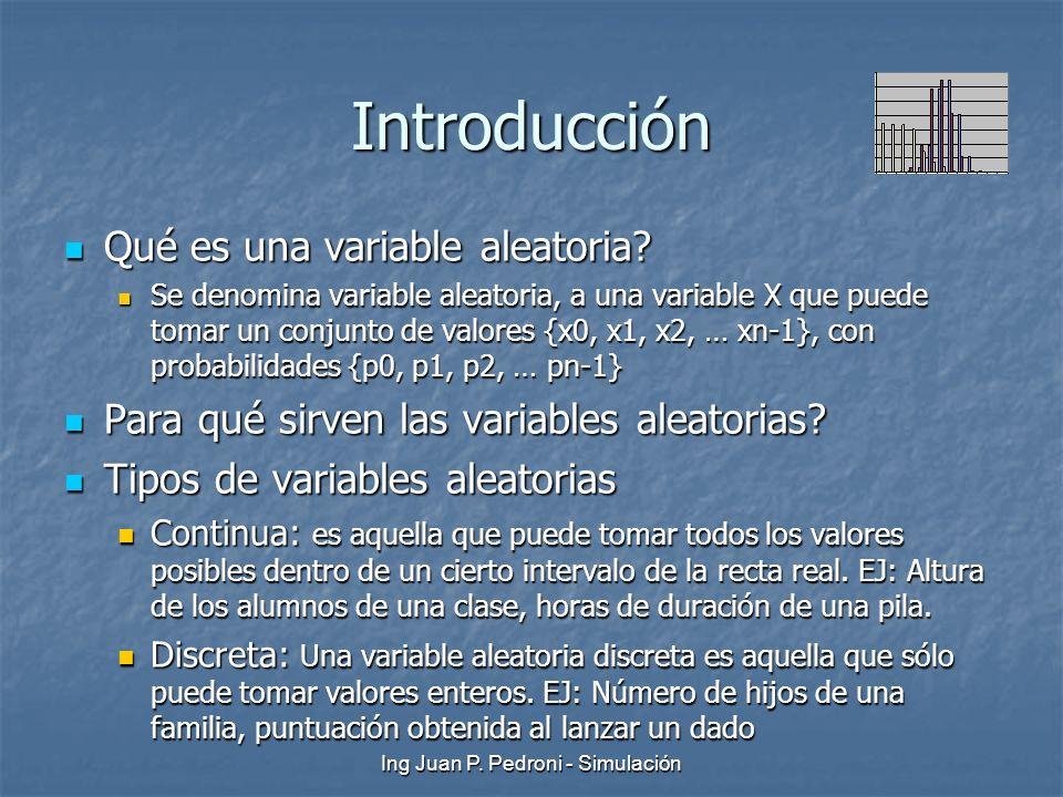 Ing Juan P. Pedroni - Simulación