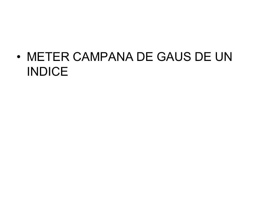 METER CAMPANA DE GAUS DE UN INDICE