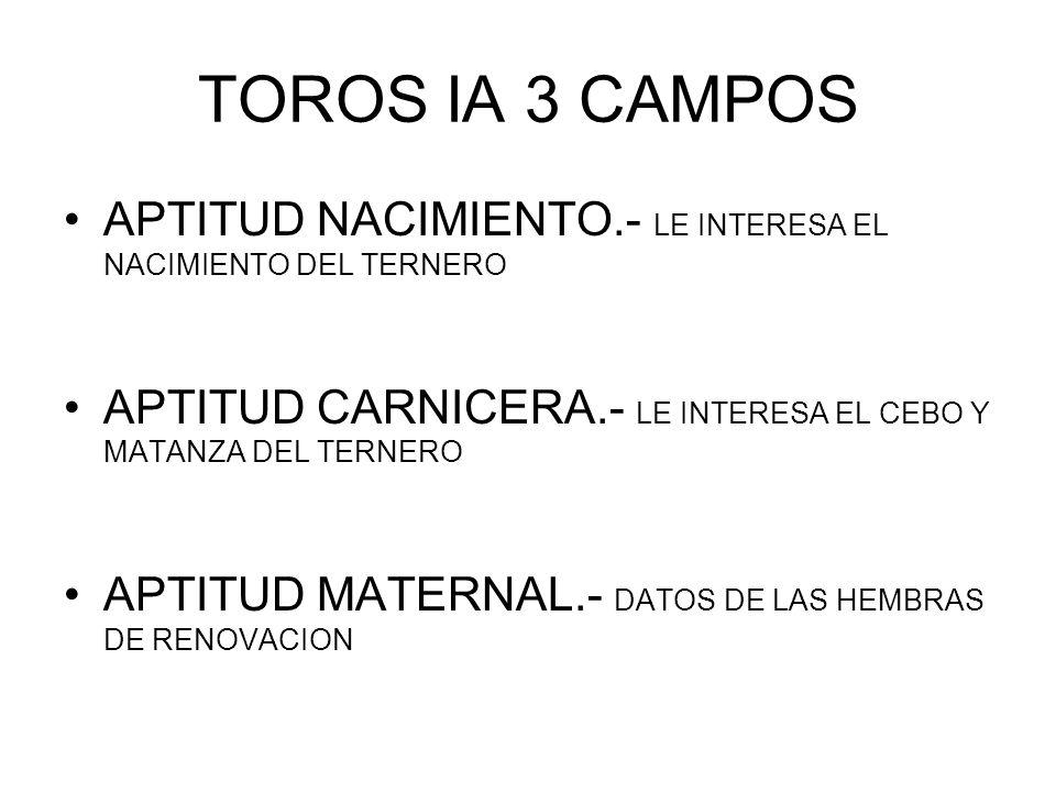 TOROS IA 3 CAMPOS APTITUD NACIMIENTO.- LE INTERESA EL NACIMIENTO DEL TERNERO. APTITUD CARNICERA.- LE INTERESA EL CEBO Y MATANZA DEL TERNERO.