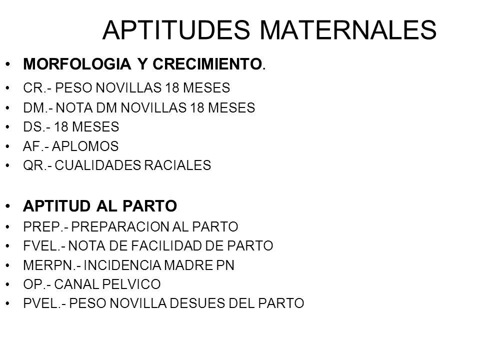 APTITUDES MATERNALES MORFOLOGIA Y CRECIMIENTO. APTITUD AL PARTO