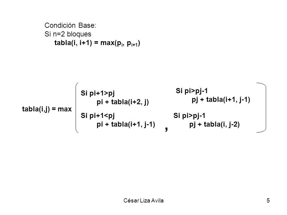 , Condición Base: Si n=2 bloques tabla(i, i+1) = max(pi, pi+1)