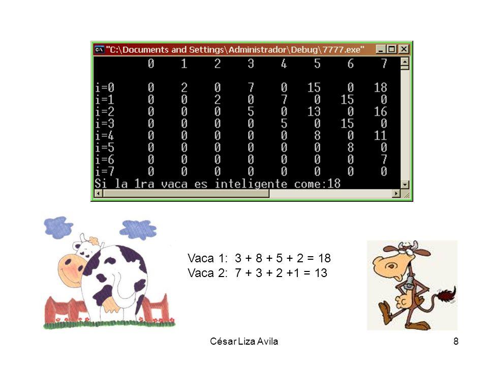 Vaca 1: 3 + 8 + 5 + 2 = 18 Vaca 2: 7 + 3 + 2 +1 = 13 César Liza Avila