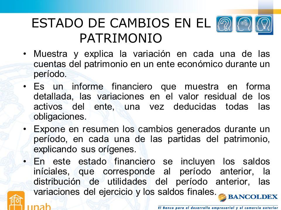 ESTADO DE CAMBIOS EN EL PATRIMONIO