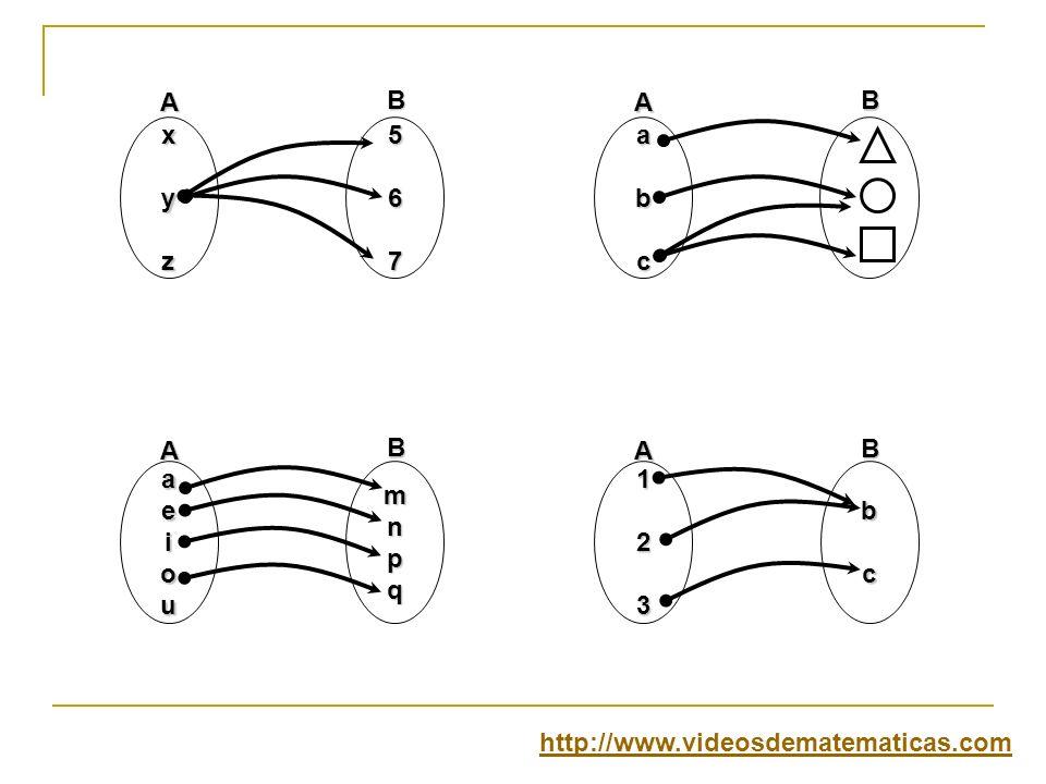 x y z 5 6 7 a b c e i o u m n p q 1 2 3 A B http://www.videosdematematicas.com