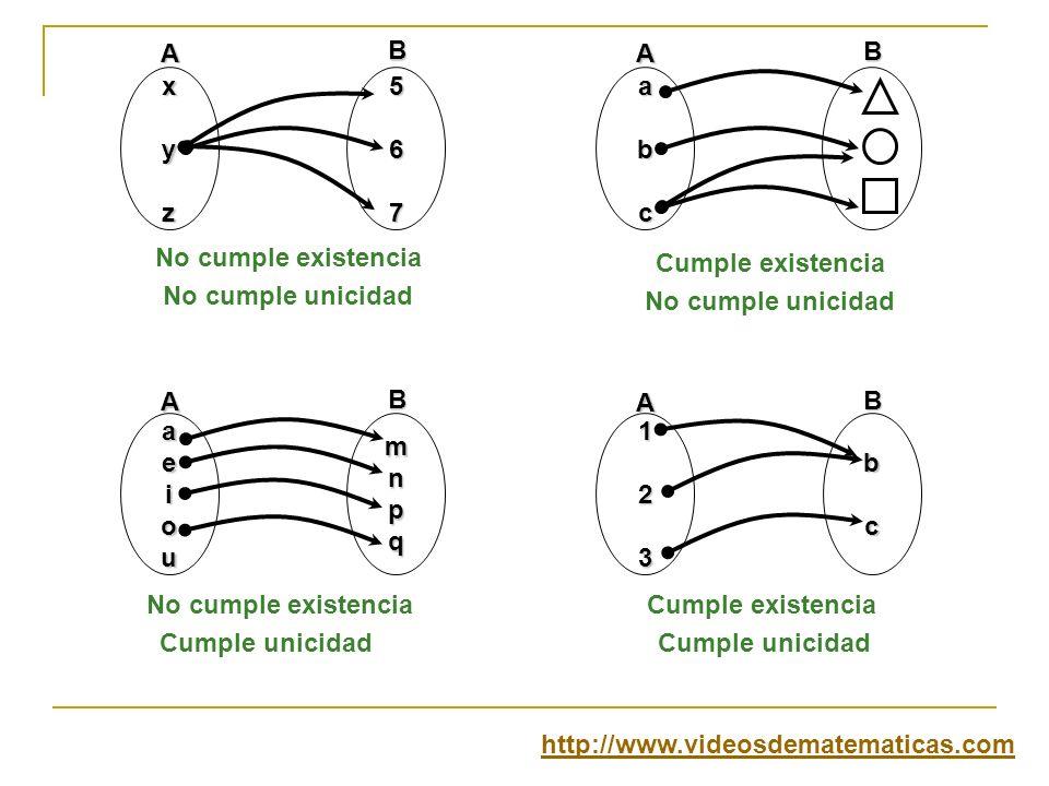 x y. z. 5. 6. 7. a. b. c. e. i. o. u. m. n. p. q. 1. 2. 3. A. B. No cumple existencia.