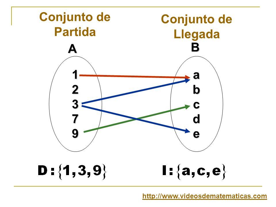Conjunto de Partida Conjunto de Llegada 1 2 3 7 9 a b c d e