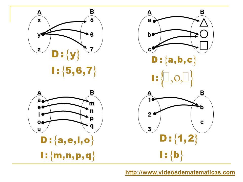 A B A B x y z 5 6 7 a b c A B A B a e i o u m n p q 1 2 3 b c http://www.videosdematematicas.com