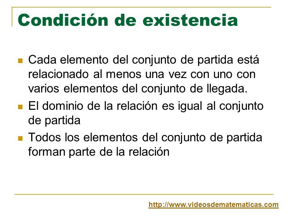 Condición de existencia