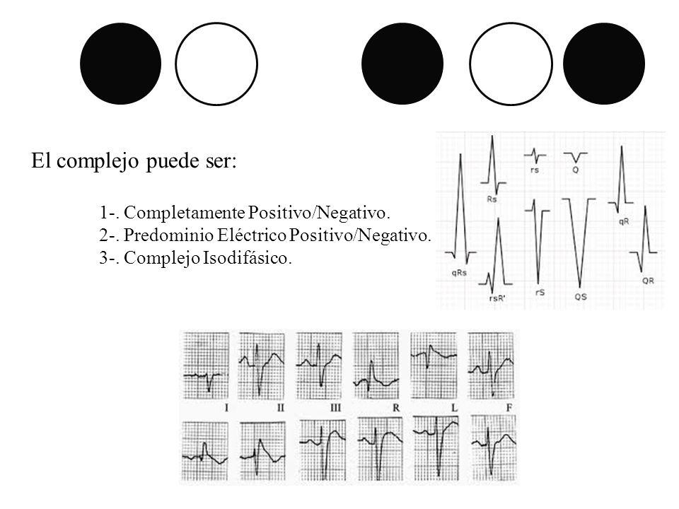 El complejo puede ser: 1-. Completamente Positivo/Negativo.