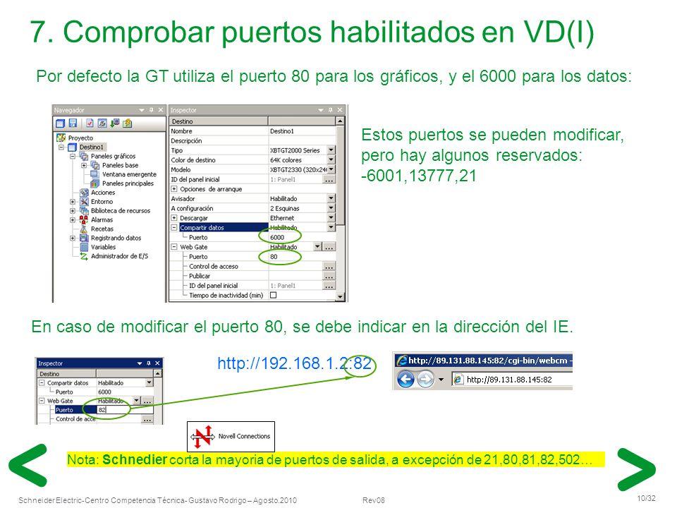 7. Comprobar puertos habilitados en VD(I)