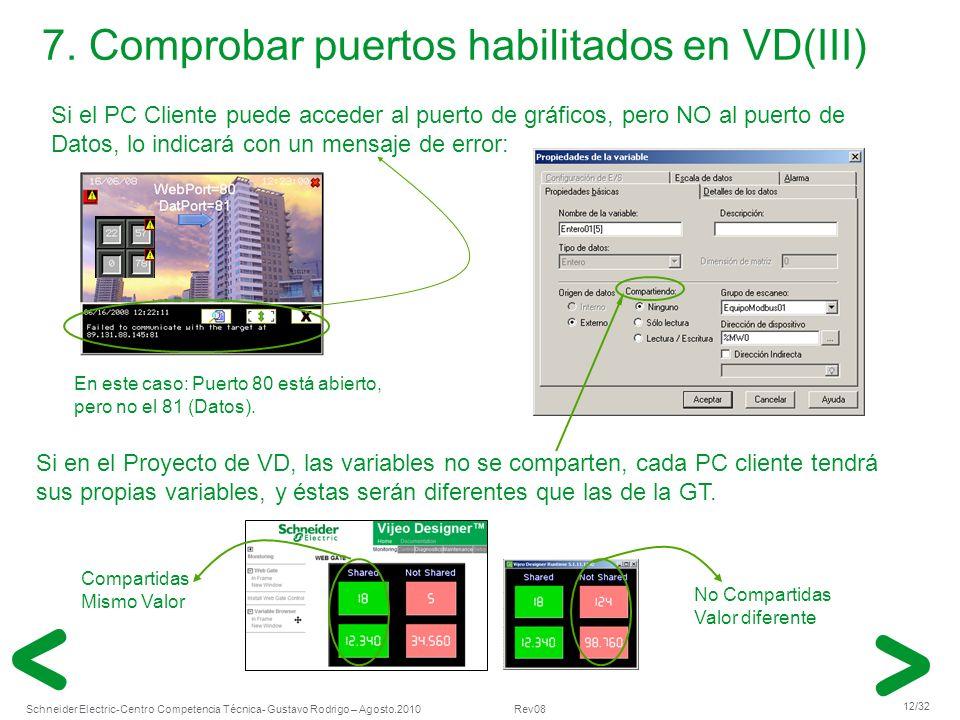 7. Comprobar puertos habilitados en VD(III)