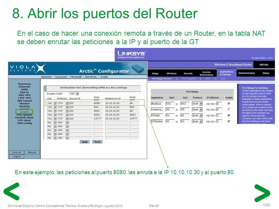 8. Abrir los puertos del Router