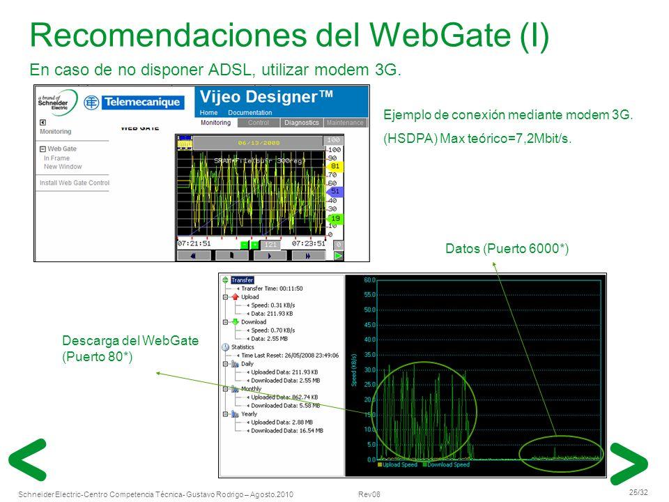 Recomendaciones del WebGate (I)