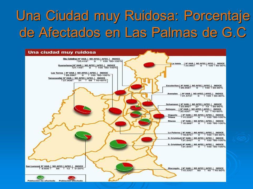 Una Ciudad muy Ruidosa: Porcentaje de Afectados en Las Palmas de G.C
