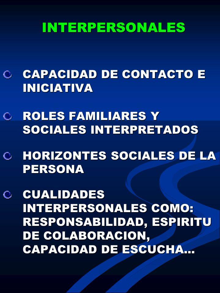 INTERPERSONALES CAPACIDAD DE CONTACTO E INICIATIVA