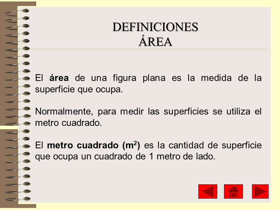 DEFINICIONES ÁREA. El área de una figura plana es la medida de la superficie que ocupa.
