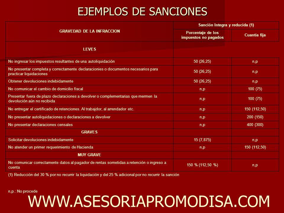 WWW.ASESORIAPROMODISA.COM EJEMPLOS DE SANCIONES
