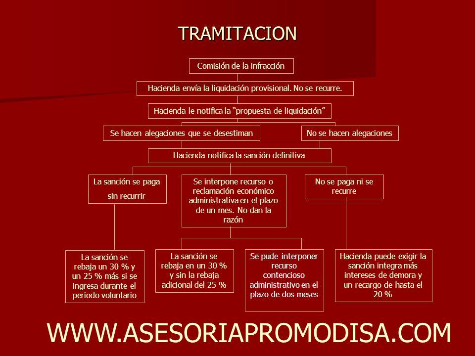 WWW.ASESORIAPROMODISA.COM TRAMITACION Comisión de la infracción